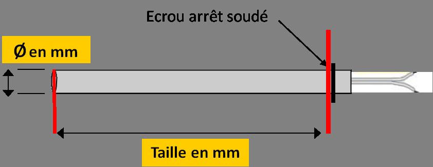 mesure bougie poele granulés avec bride